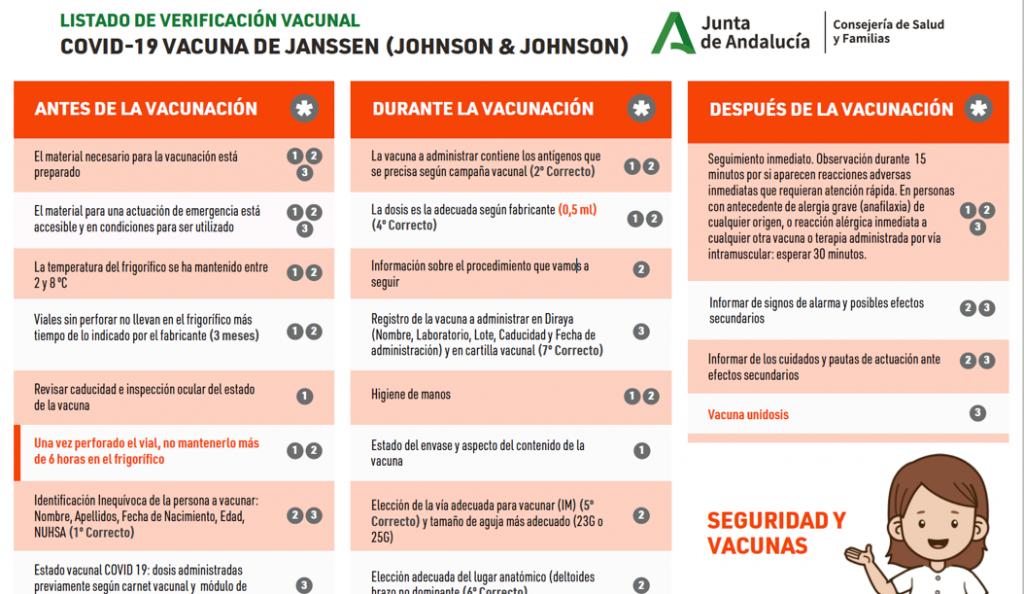 Listado de verificación vacunal COVID-19 vacuna de Janssen