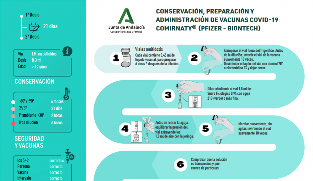 1-Infografia_vacunacion_covid_pfizer
