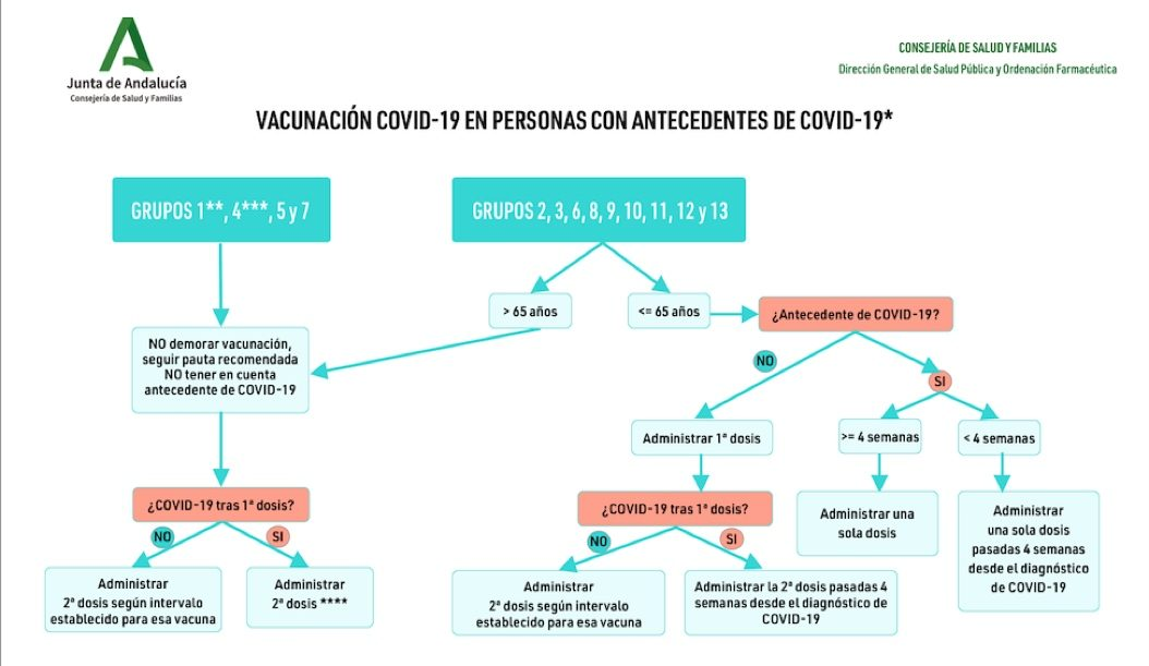 9-Vacunacion_covid-19_en_personas_con_antecedentes_de_covid-19_portada