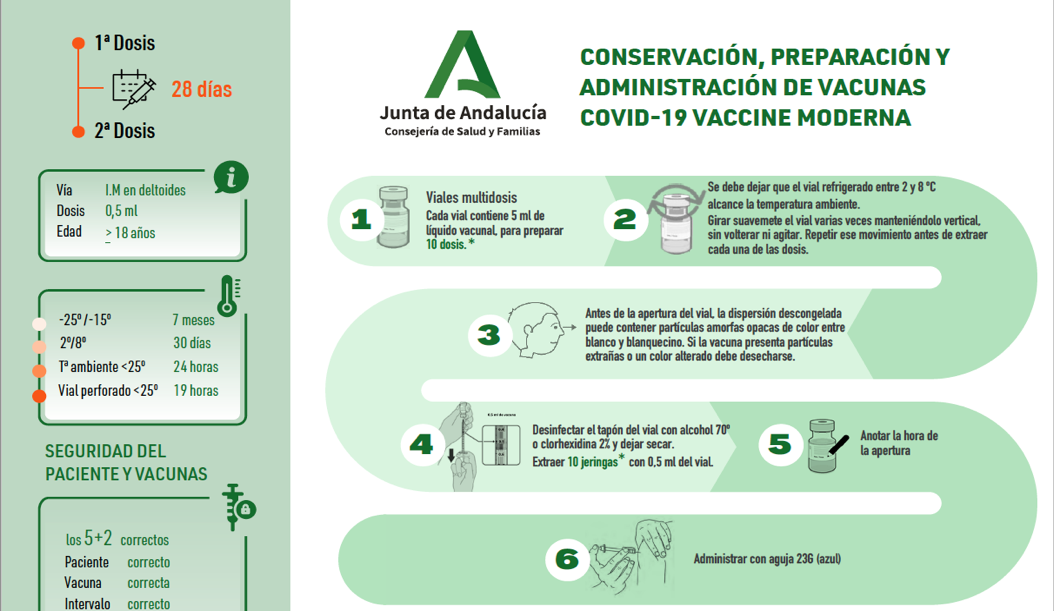 Conservación-preparación-y-administración-de-vacunas-COVID-19-Vaccine-Moderna