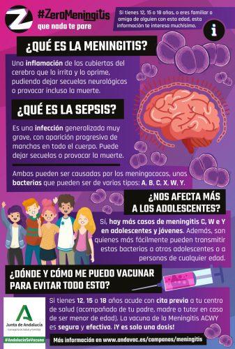 #ZeroMeningitis Infografia 1