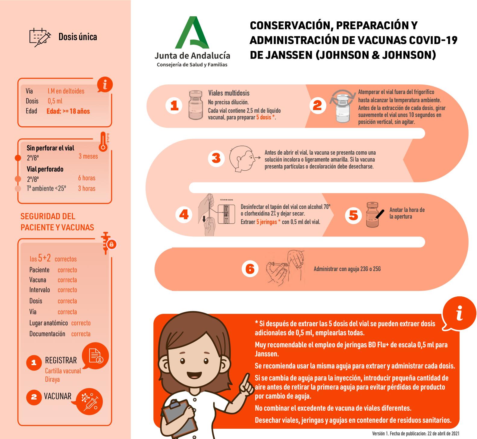 Conservación, preparación y administración de vacunas COVID-19 de Janssen