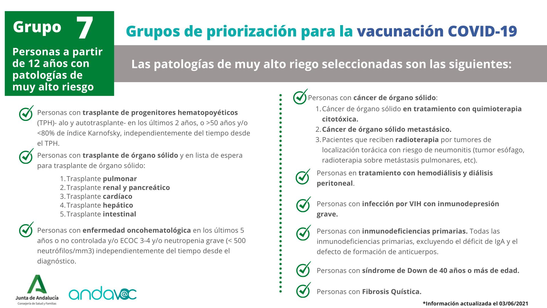 Grupo 7 priorización vacunación COVID-19