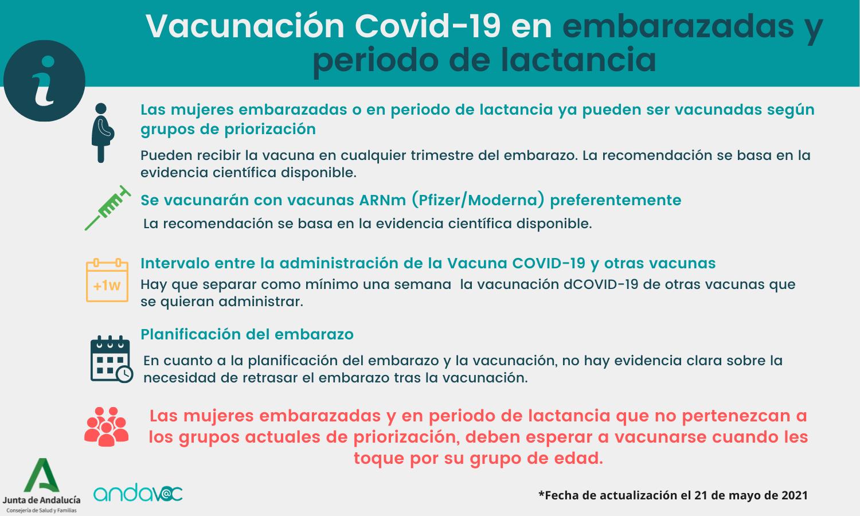 Vacunación COVID-19 embarazadas y lactancia