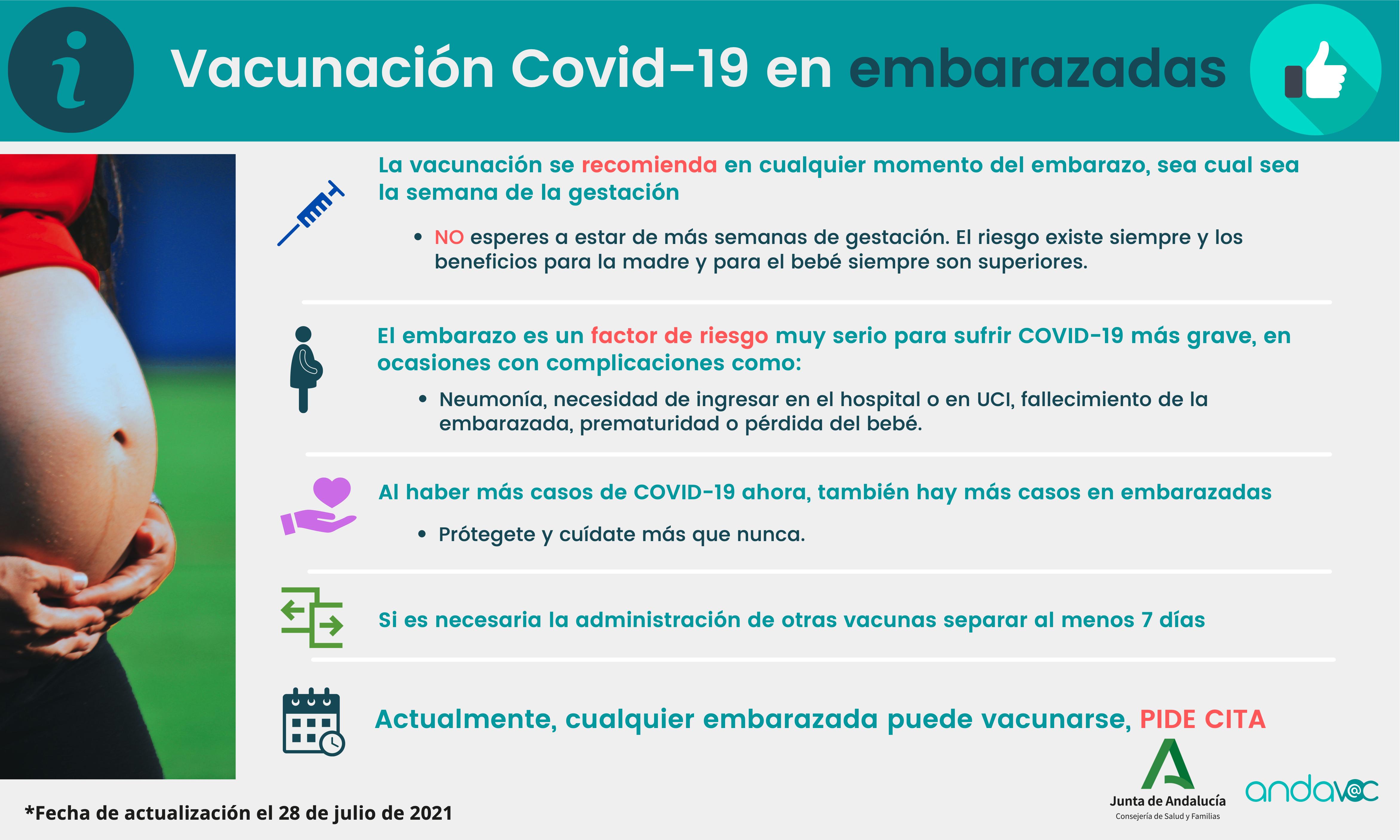 Vacunación COVID-19 embarazadas