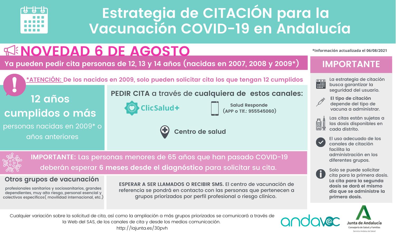 Estrategia citación vacunación COVID-19